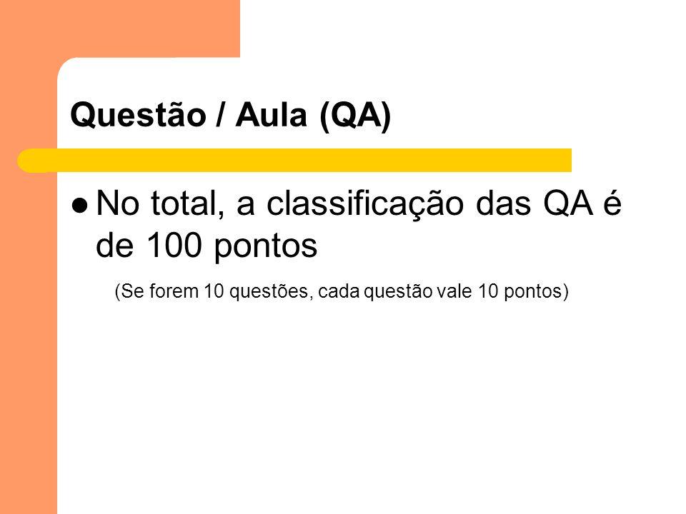 No total, a classificação das QA é de 100 pontos