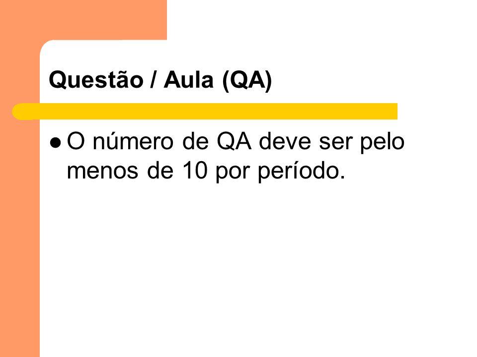 O número de QA deve ser pelo menos de 10 por período.