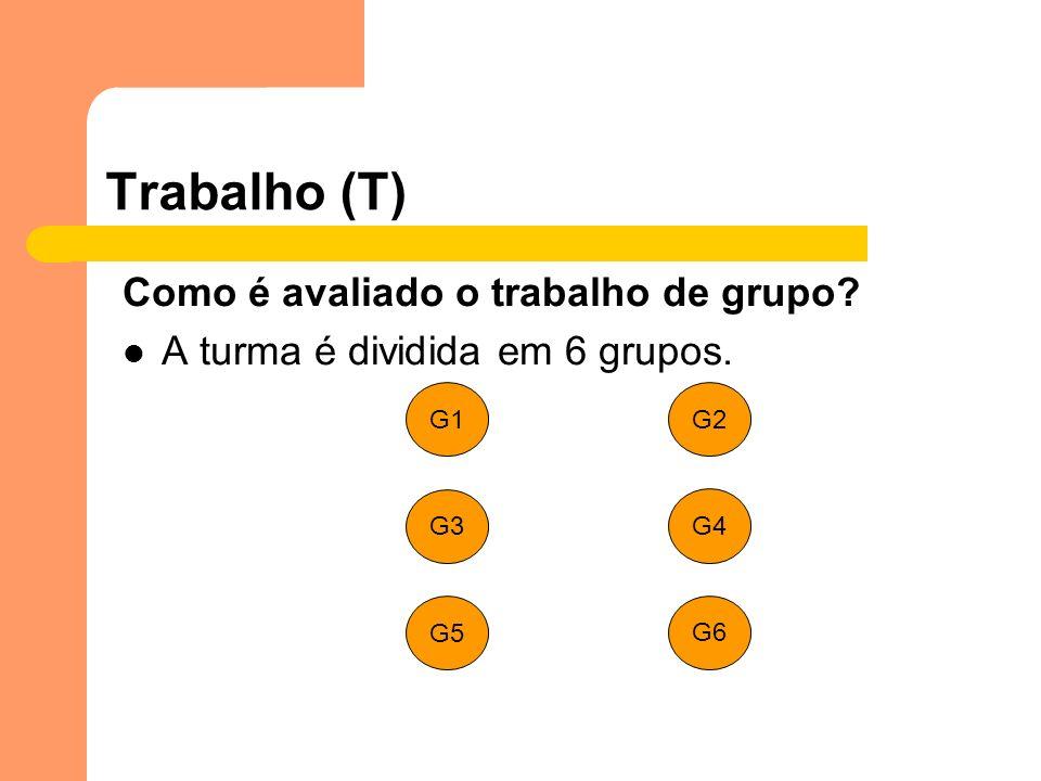 Trabalho (T) Como é avaliado o trabalho de grupo