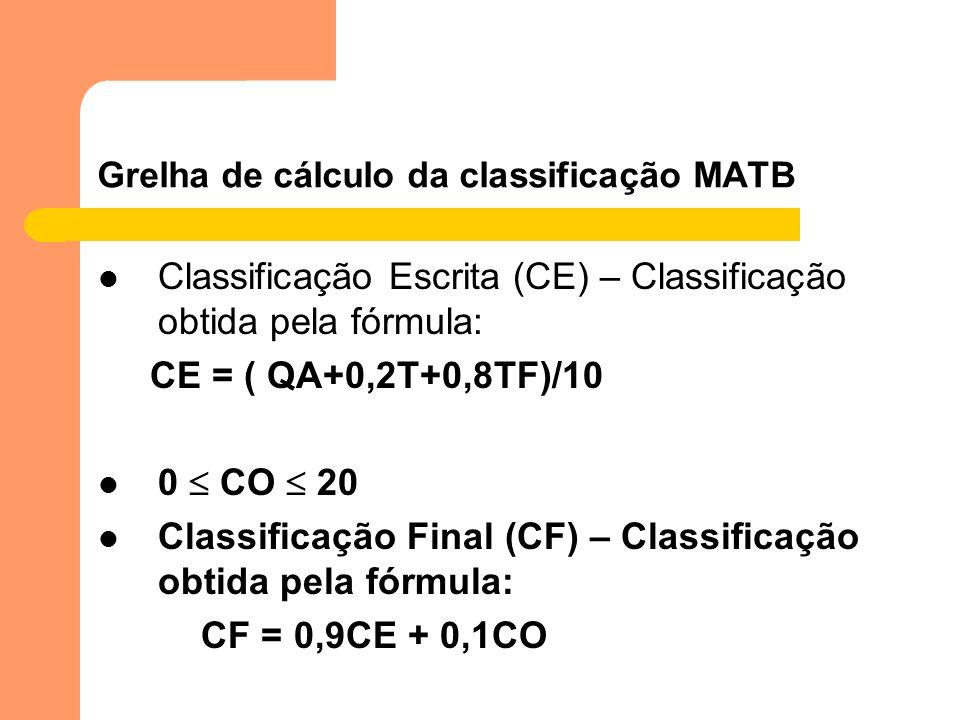 Grelha de cálculo da classificação MATB