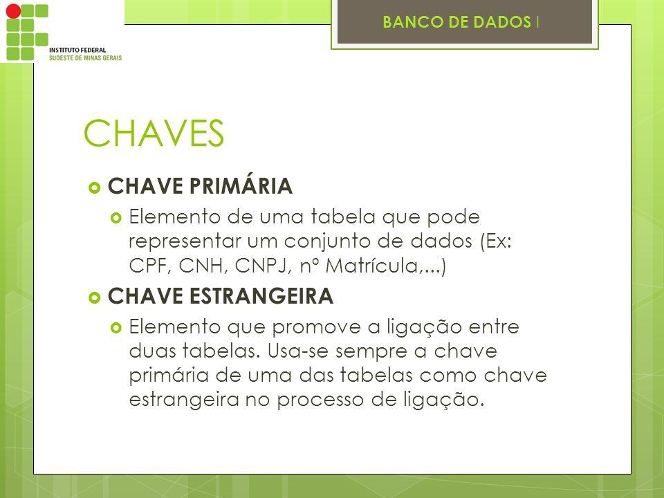 CHAVES CHAVE PRIMÁRIA CHAVE ESTRANGEIRA