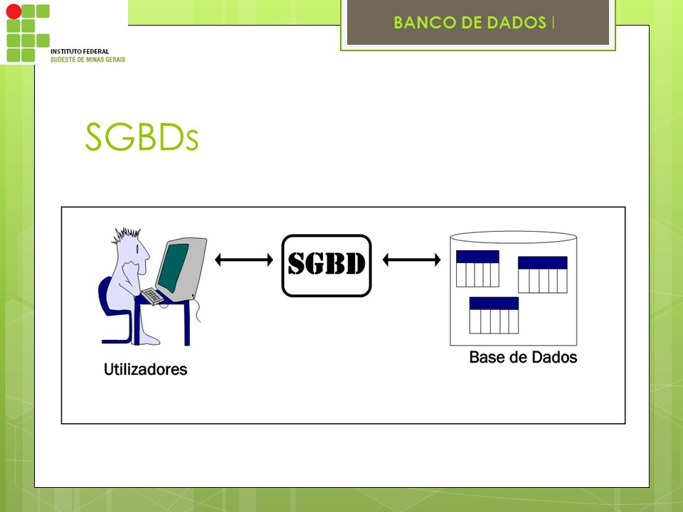 SGBDs