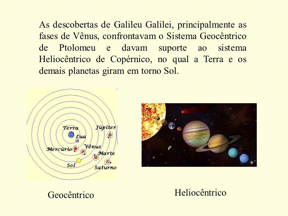 As descobertas de Galileu Galilei, principalmente as fases de Vênus, confrontavam o Sistema Geocêntrico de Ptolomeu e davam suporte ao sistema Heliocêntrico de Copérnico, no qual a Terra e os demais planetas giram em torno Sol.