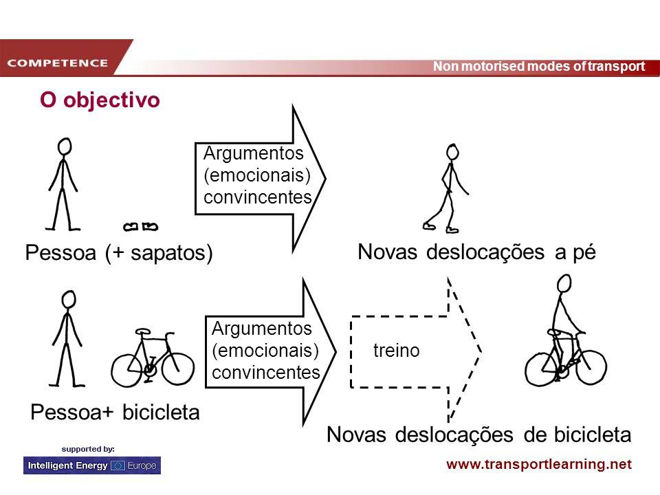 Novas deslocações de bicicleta