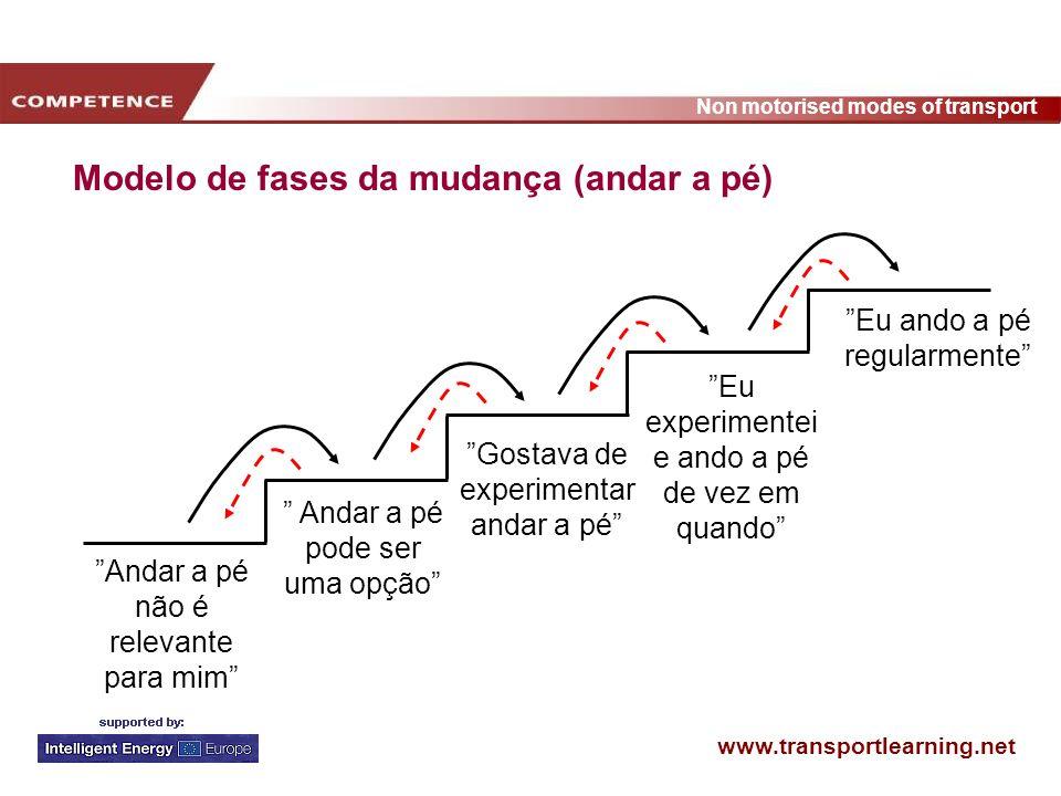 Modelo de fases da mudança (andar a pé)