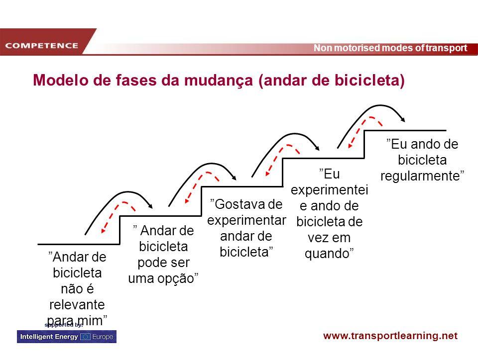 Modelo de fases da mudança (andar de bicicleta)