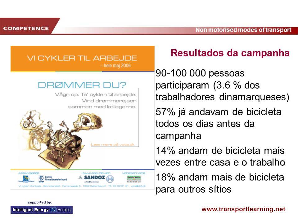 Resultados da campanha