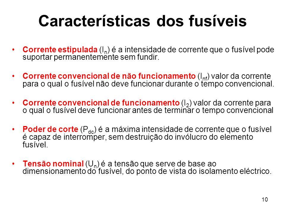 Características dos fusíveis
