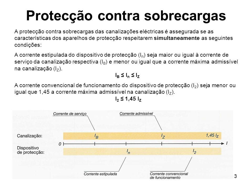 Protecção contra sobrecargas