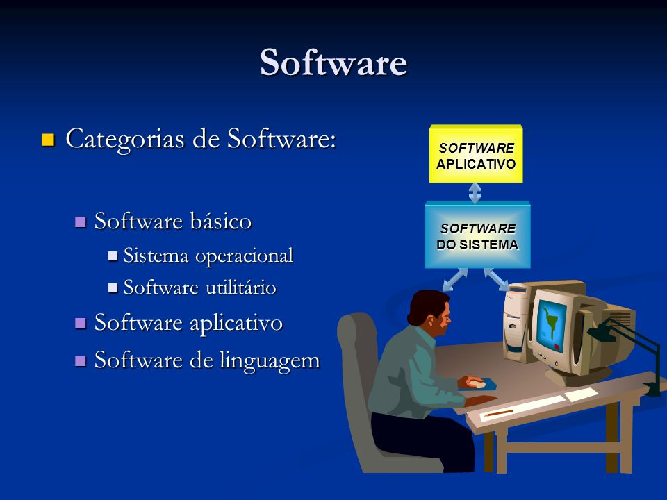 Software Categorias de Software: Software básico Software aplicativo