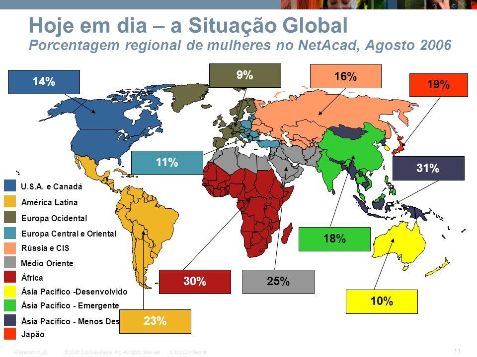 Hoje em dia – a Situação Global Porcentagem regional de mulheres no NetAcad, Agosto 2006