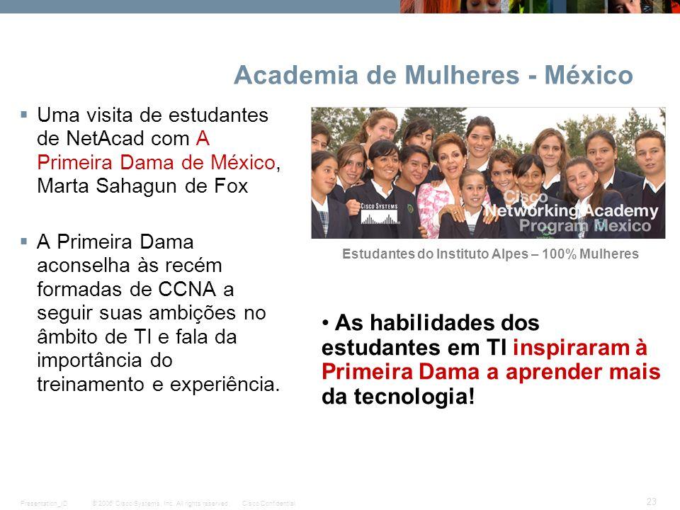 Academia de Mulheres - México