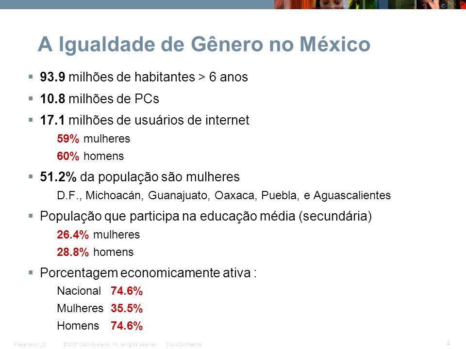 A Igualdade de Gênero no México