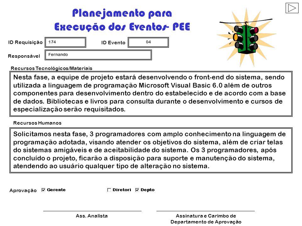 Planejamento para Execução dos Eventos- PEE