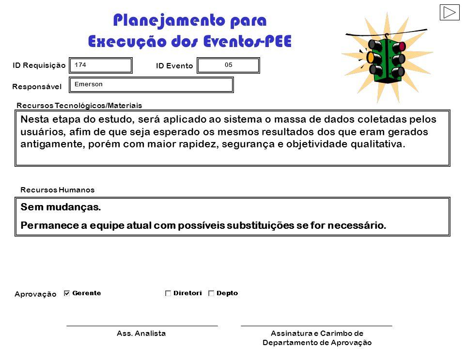 Planejamento para Execução dos Eventos-PEE