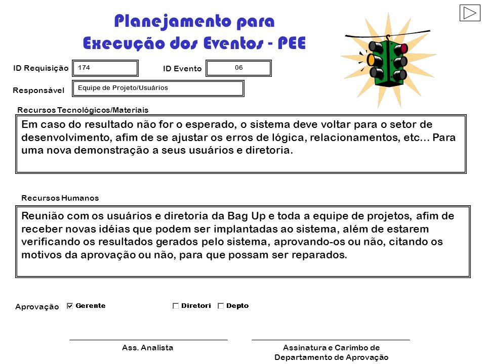 Planejamento para Execução dos Eventos - PEE