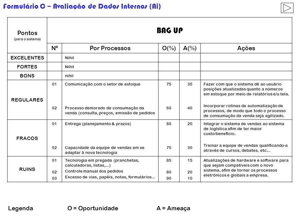 BAG UP Formulário C – Avaliação de Dados Internos (Ai) Pontos Nº