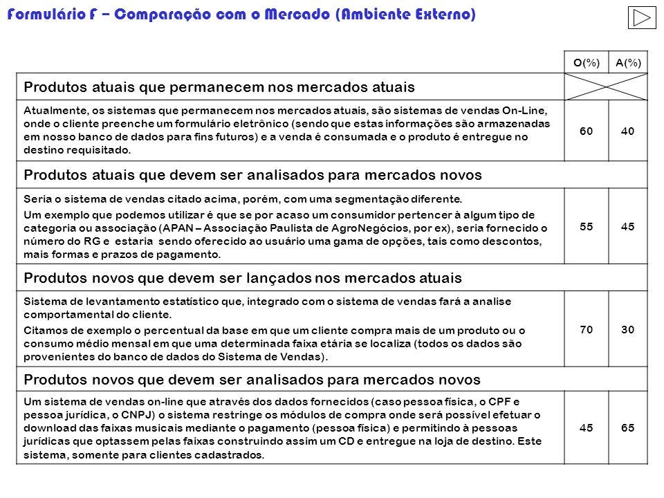 Formulário F – Comparação com o Mercado (Ambiente Externo)