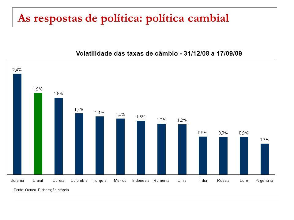 As respostas de política: política cambial