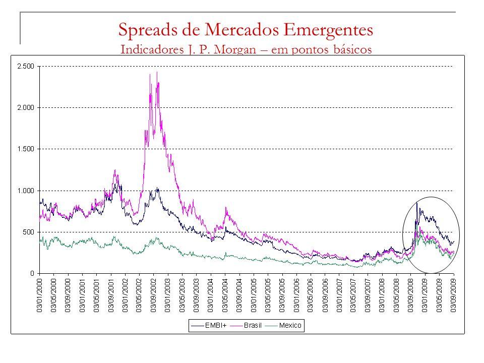 Spreads de Mercados Emergentes Indicadores J. P