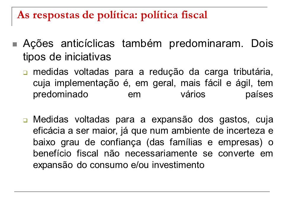 As respostas de política: política fiscal