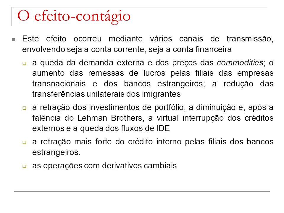 O efeito-contágio Este efeito ocorreu mediante vários canais de transmissão, envolvendo seja a conta corrente, seja a conta financeira.