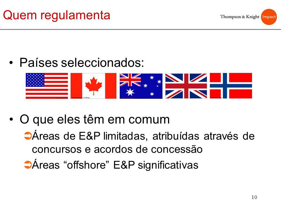 Países seleccionados: