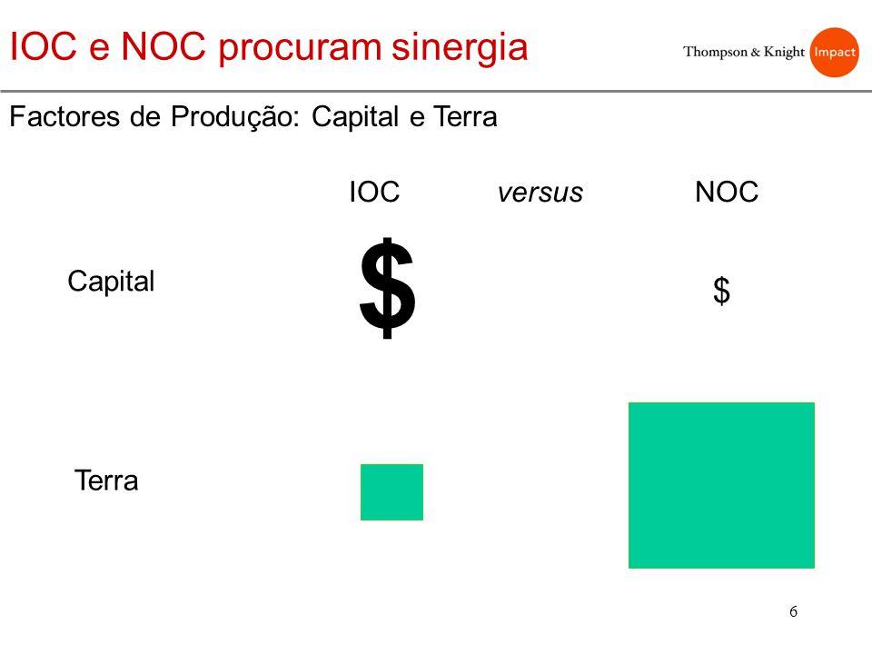 $ IOC e NOC procuram sinergia $ Factores de Produção: Capital e Terra