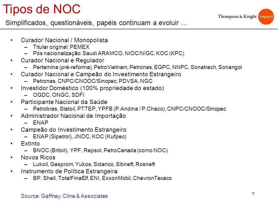 Tipos de NOC Simplificados, questionáveis, papéis continuam a evoluir ... Curador Nacional / Monopolista.