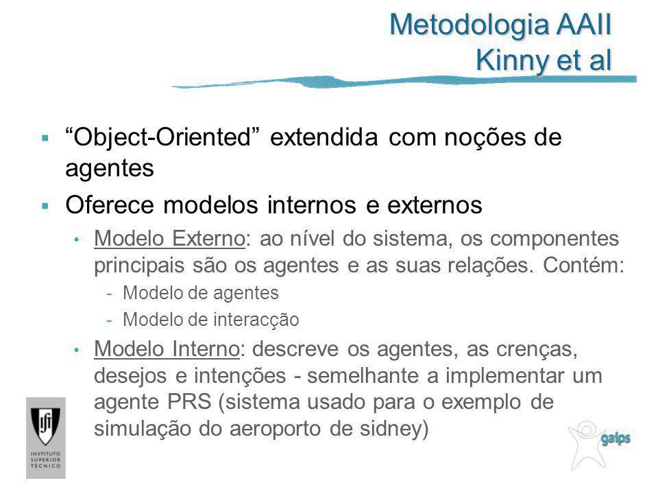 Metodologia AAII Kinny et al