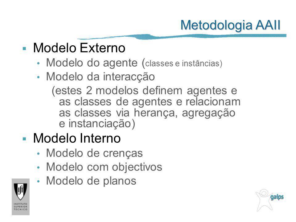 Metodologia AAII Modelo Externo Modelo Interno