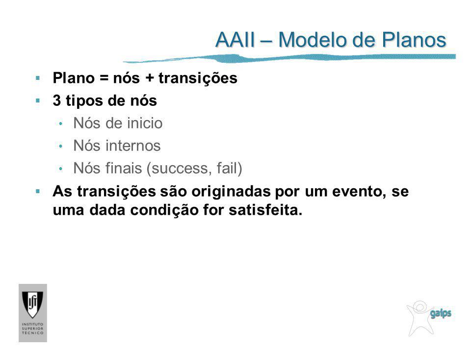 AAII – Modelo de Planos Plano = nós + transições 3 tipos de nós