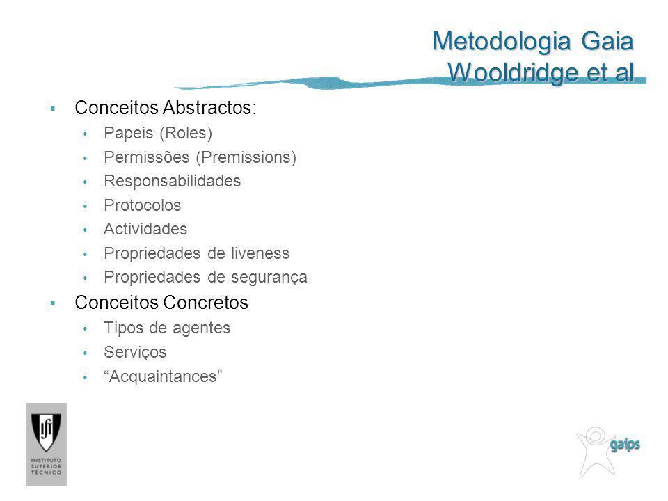 Metodologia Gaia Wooldridge et al