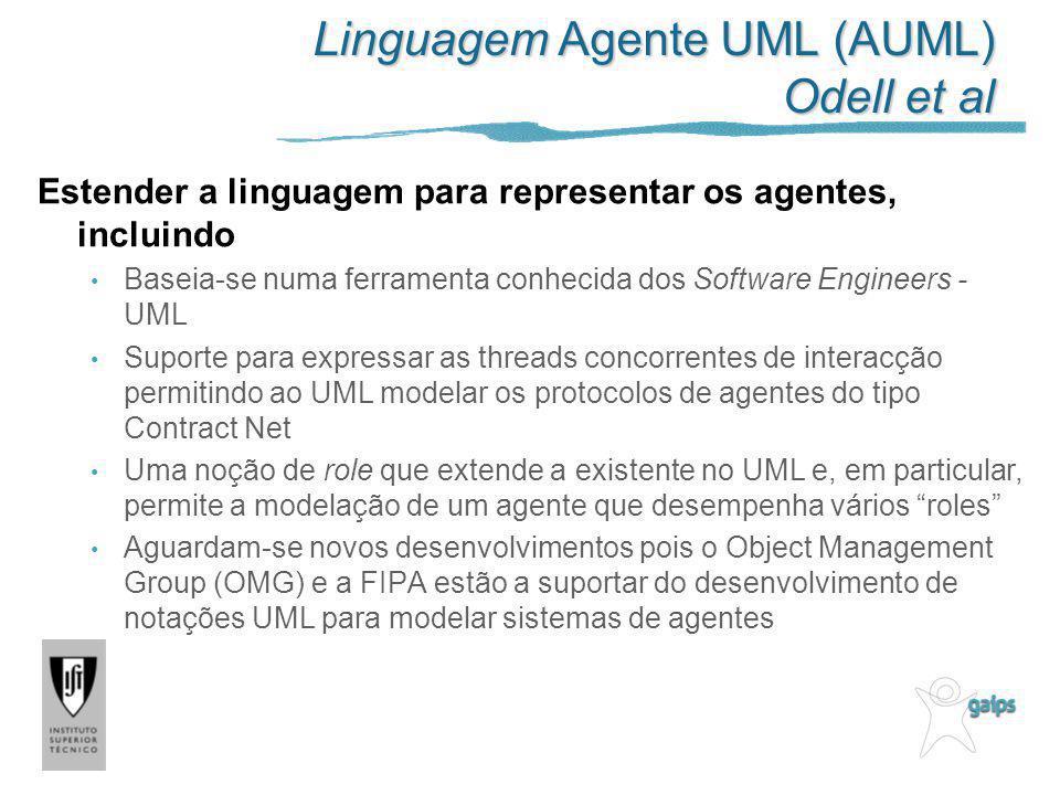 Linguagem Agente UML (AUML) Odell et al