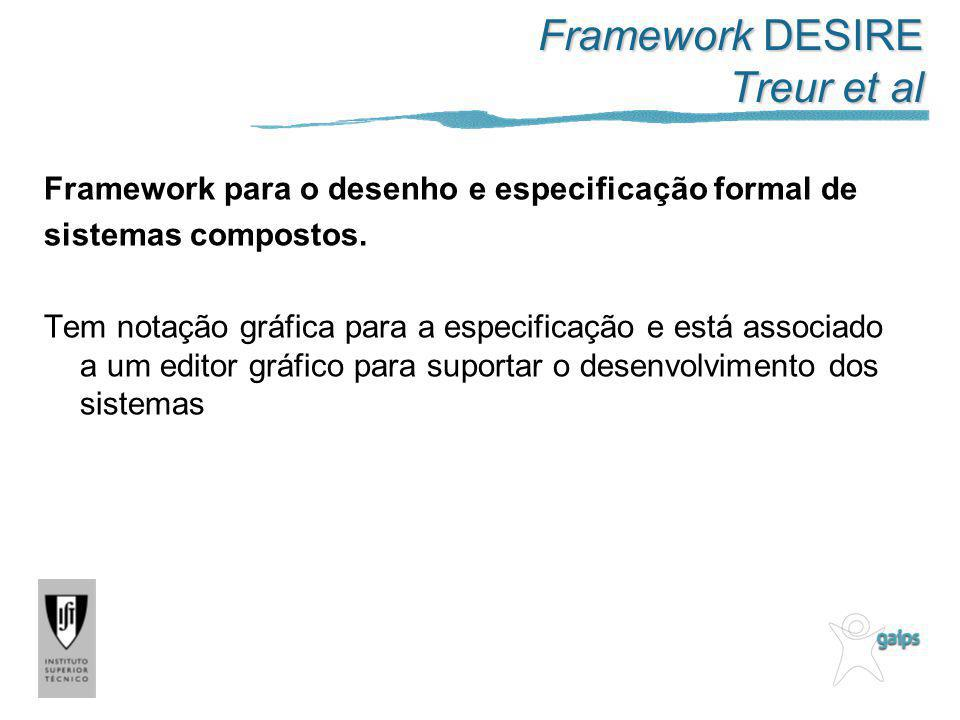 Framework DESIRE Treur et al