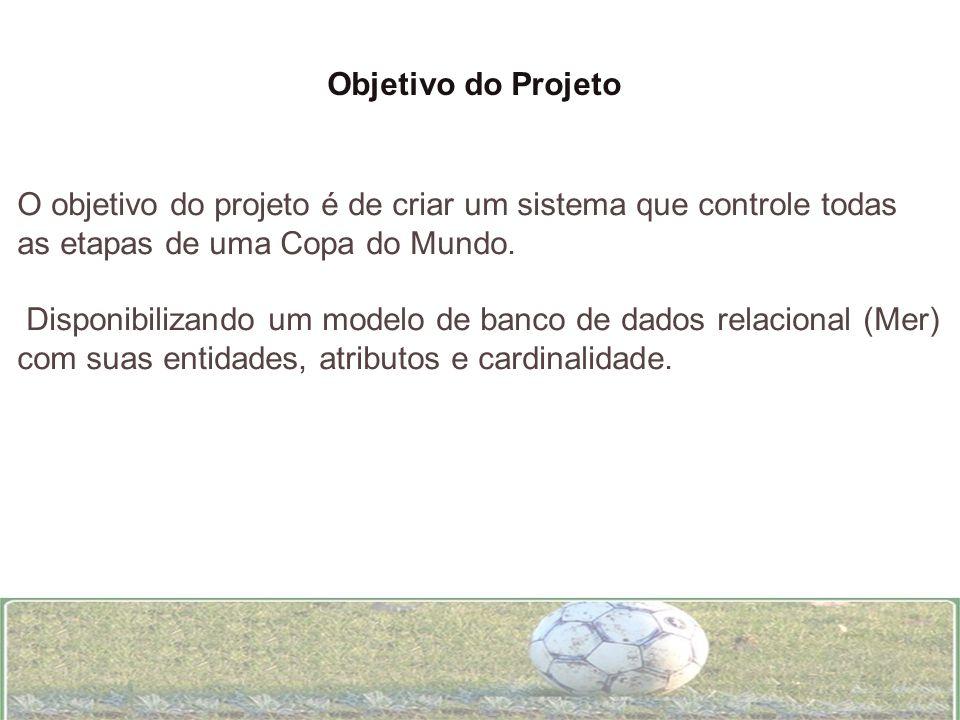 Date Objetivo do Projeto. O objetivo do projeto é de criar um sistema que controle todas as etapas de uma Copa do Mundo.