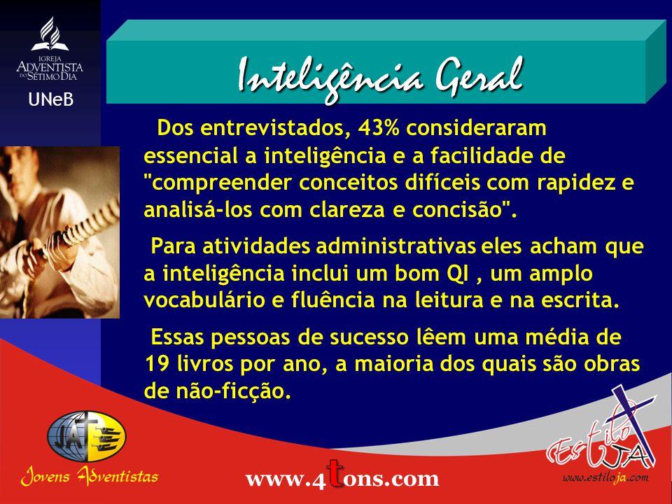 Inteligência Geral Estiloja.com