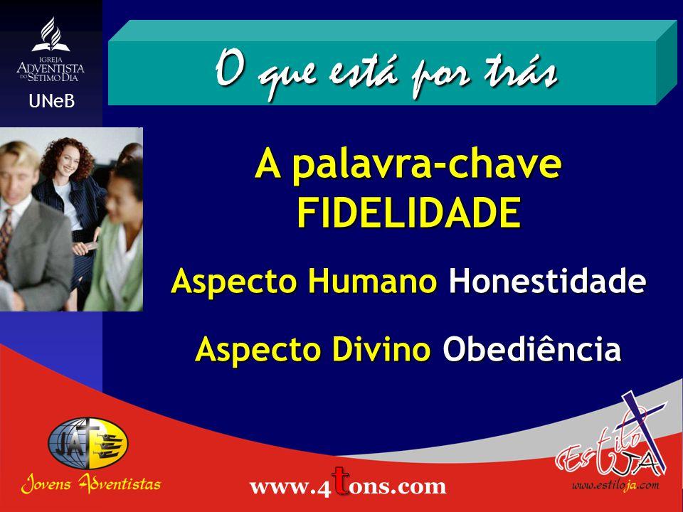 Aspecto Humano Honestidade Aspecto Divino Obediência