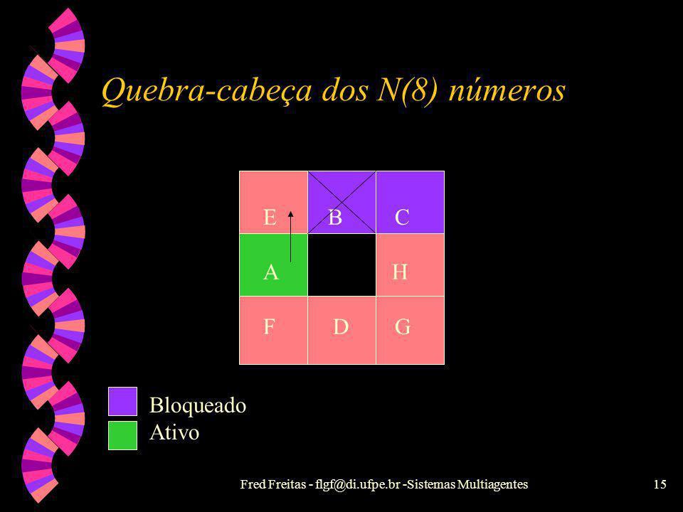 Quebra-cabeça dos N(8) números