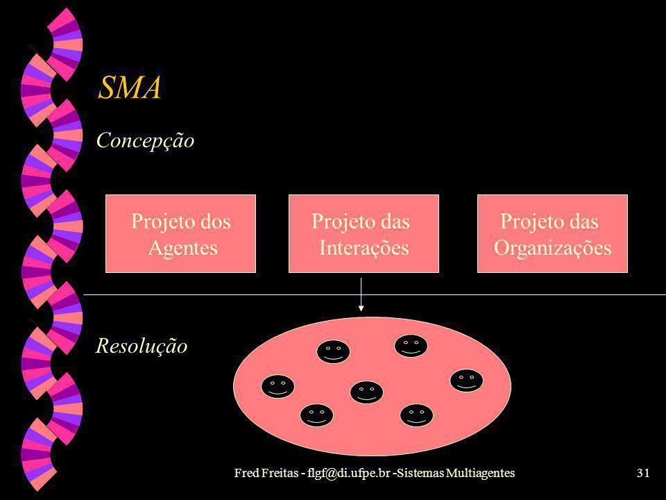 Fred Freitas - flgf@di.ufpe.br -Sistemas Multiagentes