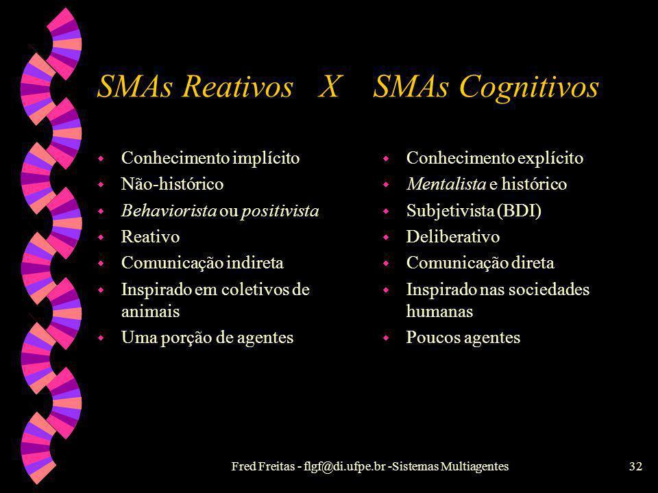 SMAs Reativos X SMAs Cognitivos