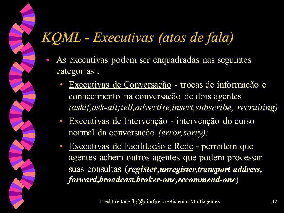 KQML - Executivas (atos de fala)