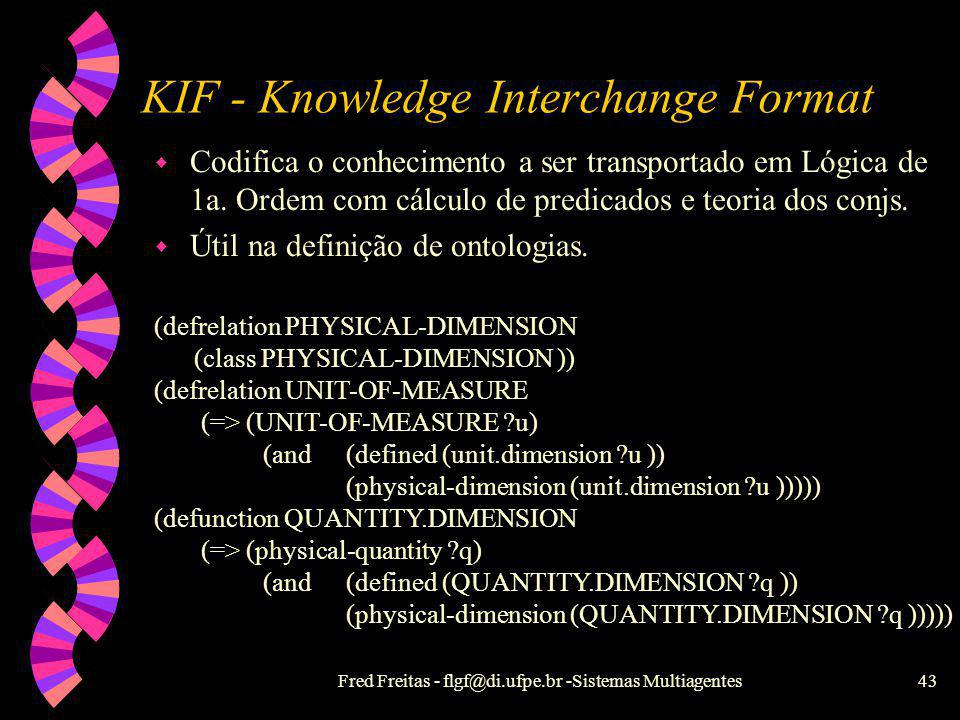 KIF - Knowledge Interchange Format