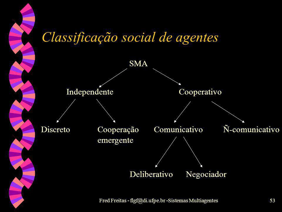 Classificação social de agentes