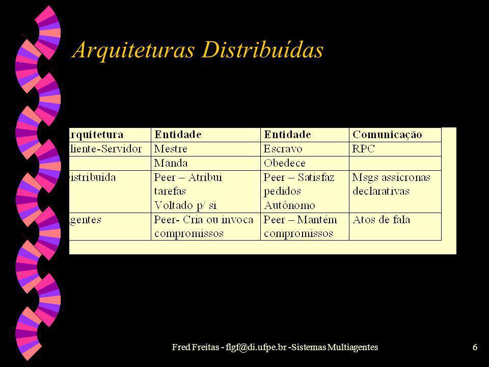 Arquiteturas Distribuídas