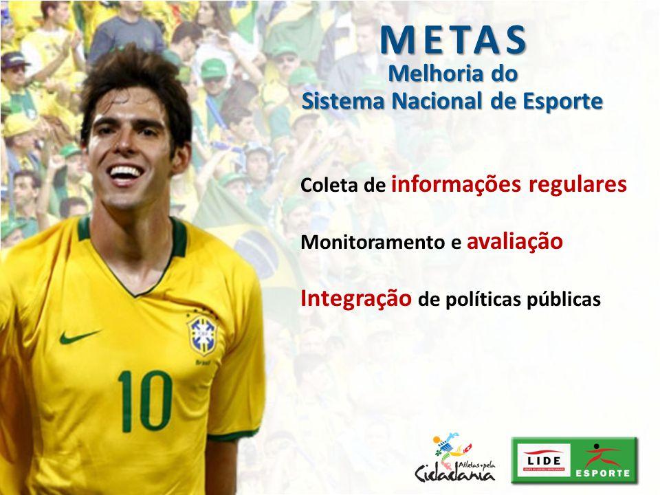 Sistema Nacional de Esporte