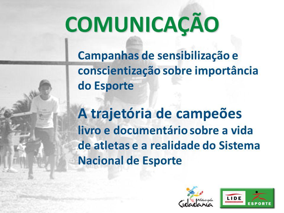 COMUNICAÇÃO Campanhas de sensibilização e conscientização sobre importância do Esporte.