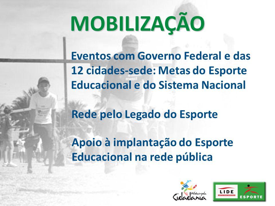 MOBILIZAÇÃO Eventos com Governo Federal e das 12 cidades-sede: Metas do Esporte Educacional e do Sistema Nacional.