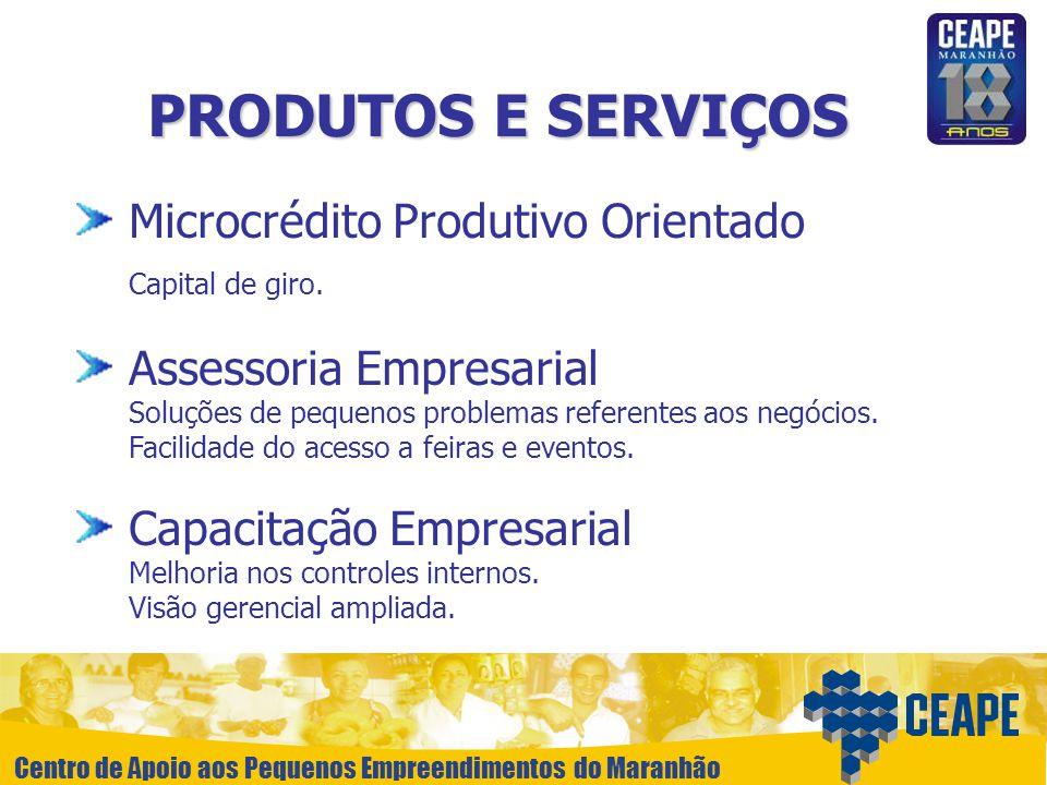 PRODUTOS E SERVIÇOS Microcrédito Produtivo Orientado Capital de giro.