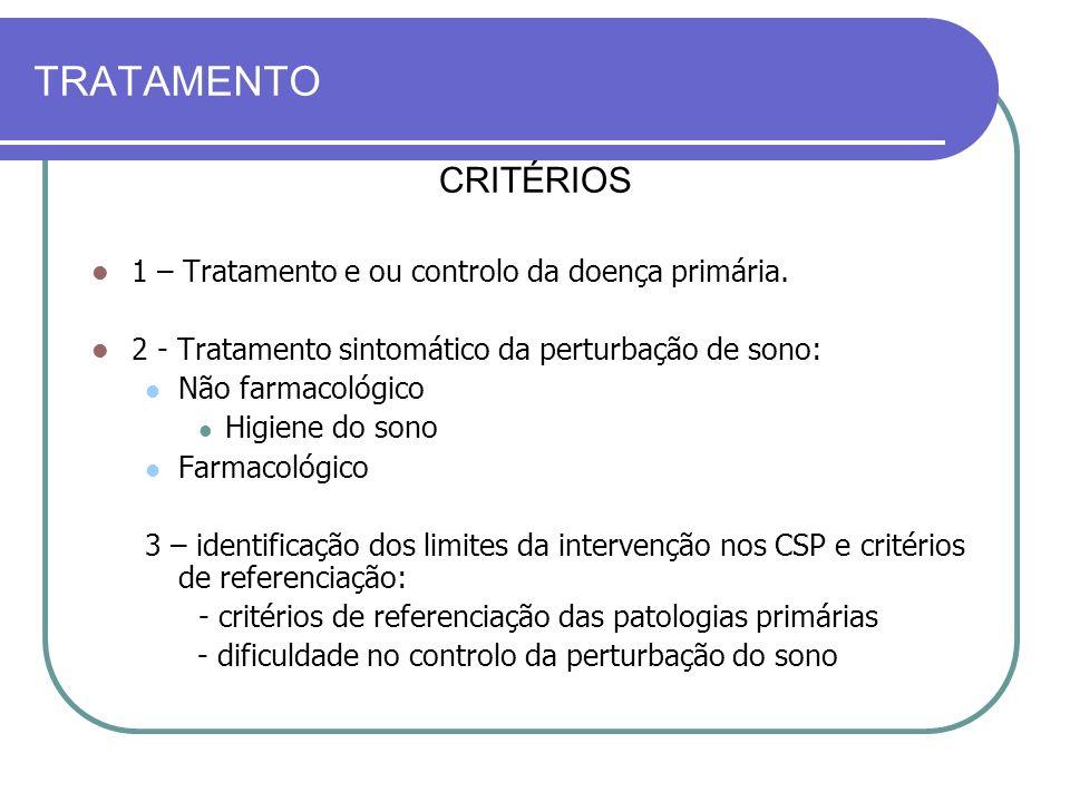 TRATAMENTO CRITÉRIOS 1 – Tratamento e ou controlo da doença primária.